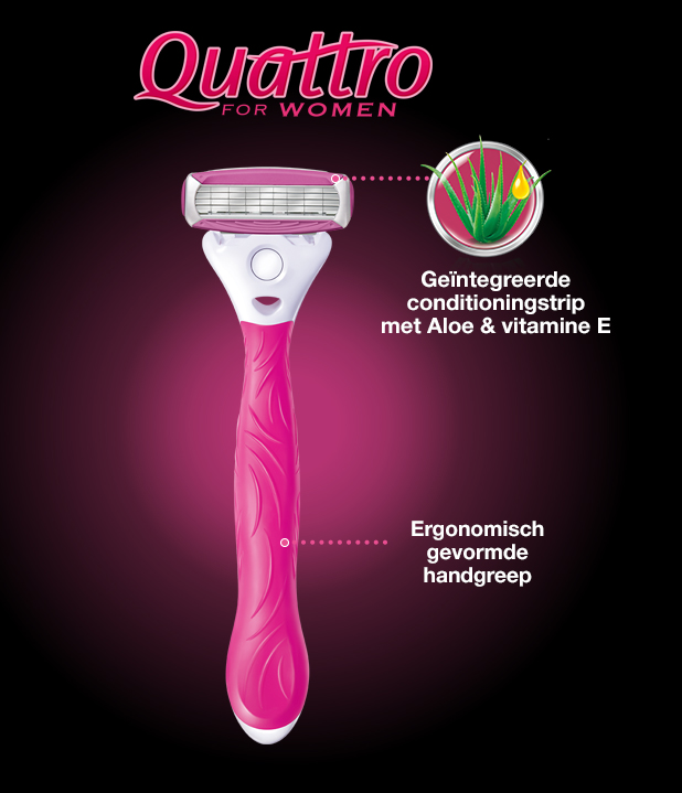 Wilkinson Sword Quattro for Women razor with blades